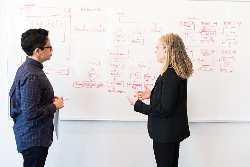 två kollegor står framför en whiteboard och diskuterar